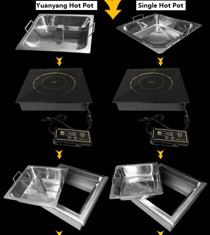 Smokeless hot pot structure - CENHOT