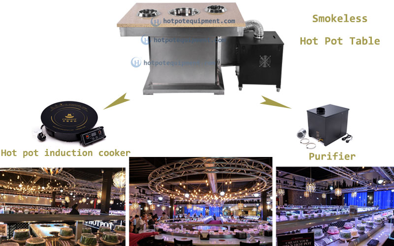 Smokeless Purifier built in the hot pot table - CENHOT